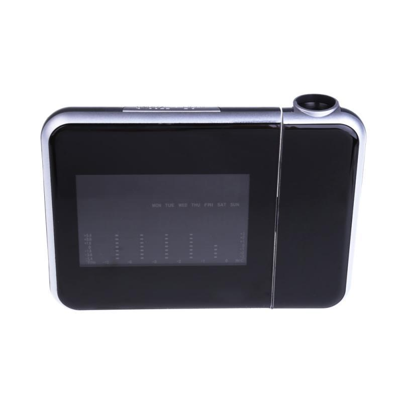 Supretto / Цифровой будильник с проектором